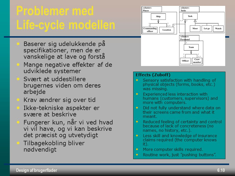 Problemer med Life-cycle modellen