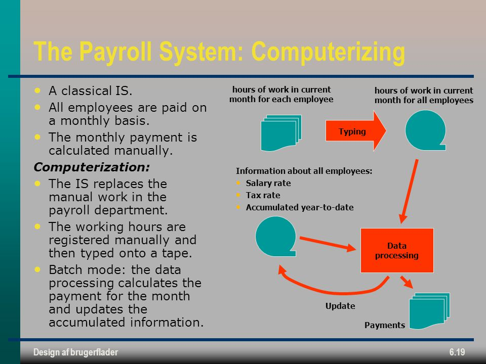 The Payroll System: Computerizing