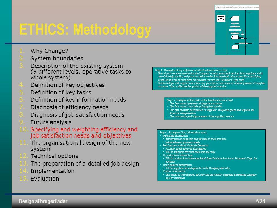 ETHICS: Methodology Why Change System boundaries