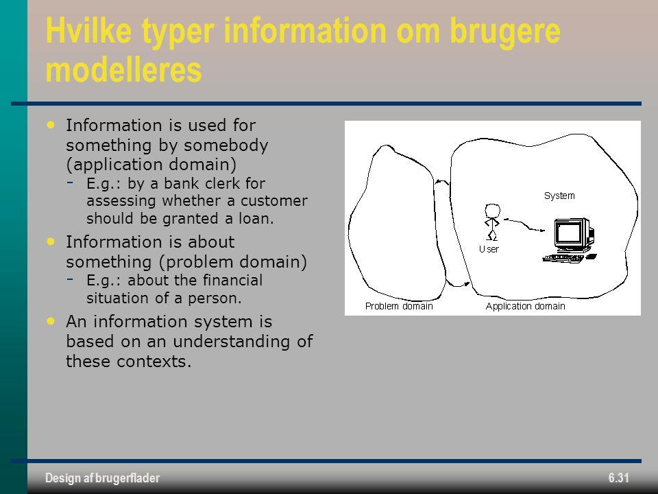 Hvilke typer information om brugere modelleres