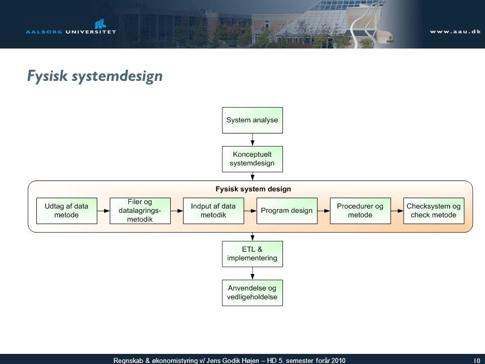 Fysisk systemdesign