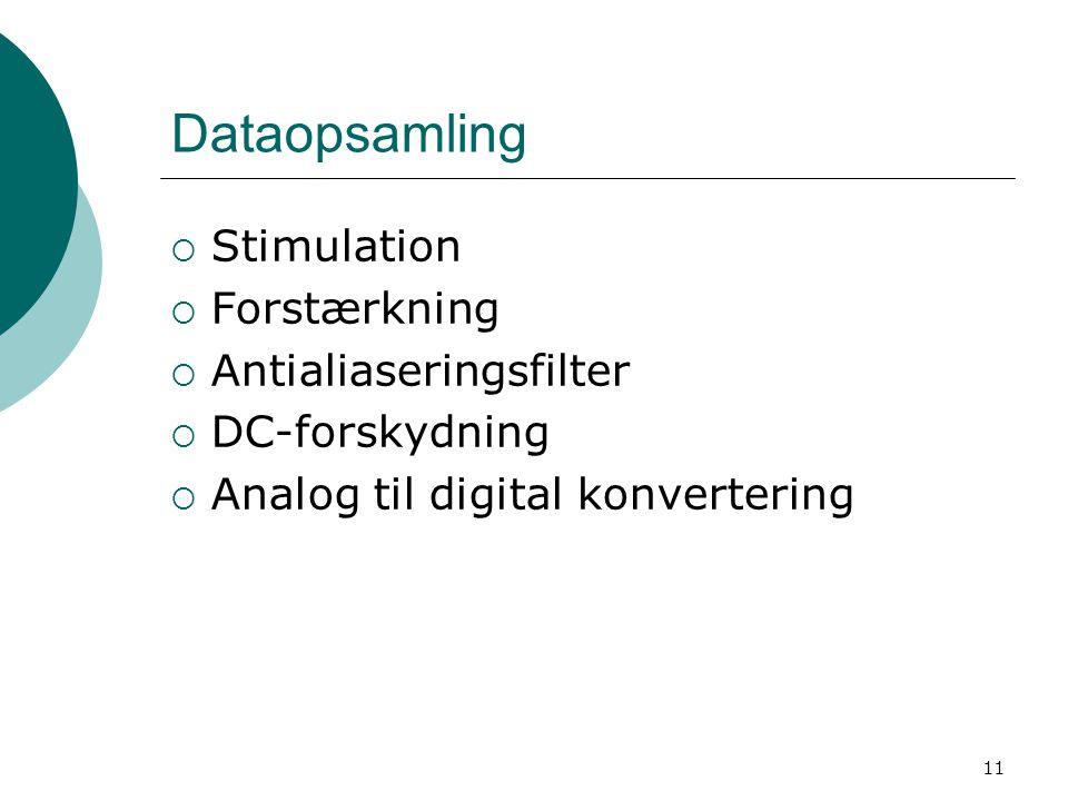 Dataopsamling Stimulation Forstærkning Antialiaseringsfilter