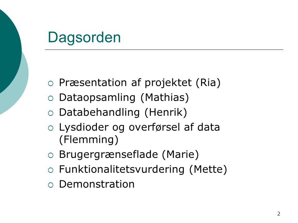 Dagsorden Præsentation af projektet (Ria) Dataopsamling (Mathias)