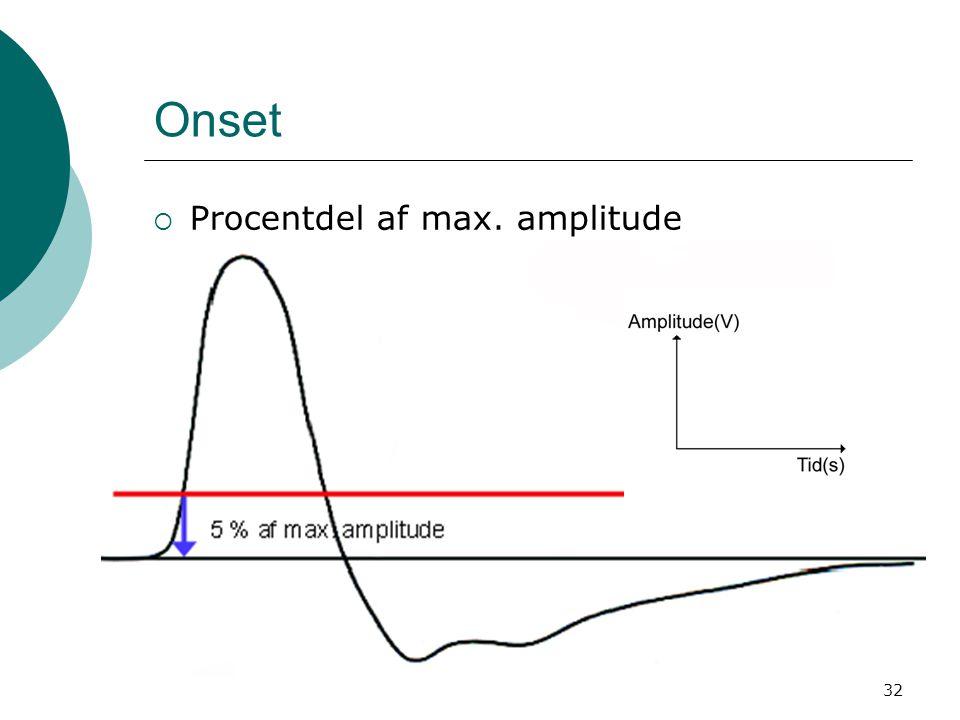 Onset Procentdel af max. amplitude