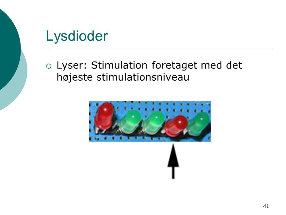 Lysdioder Lyser: Stimulation foretaget med det højeste stimulationsniveau