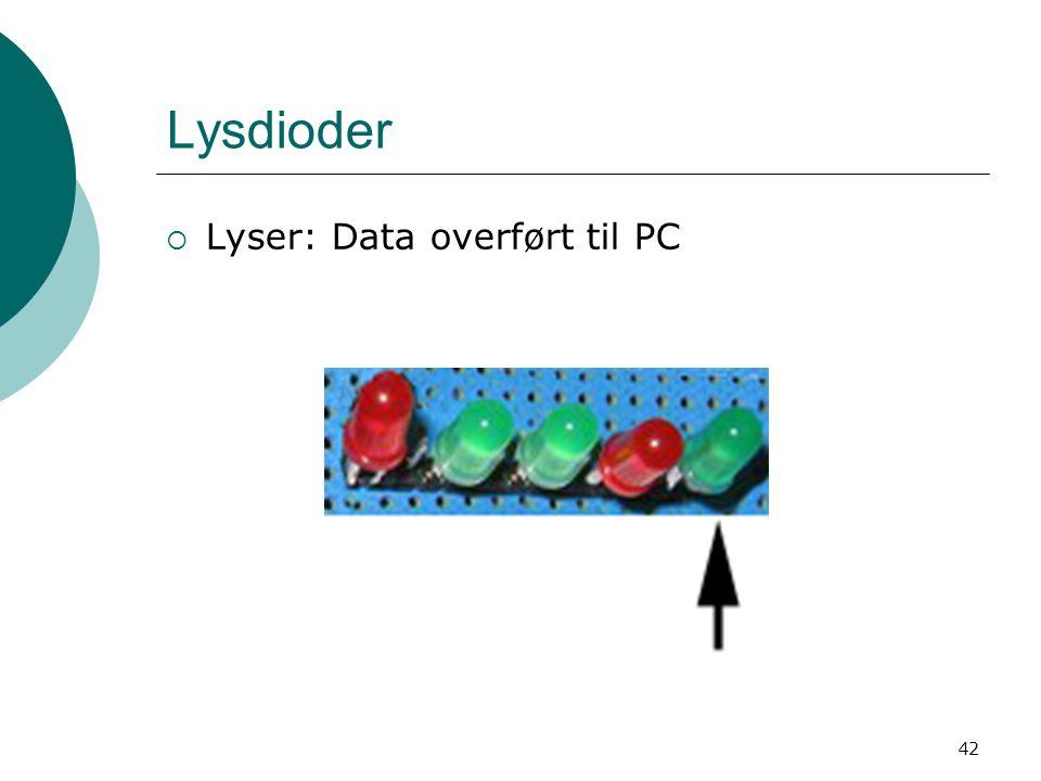Lysdioder Lyser: Data overført til PC