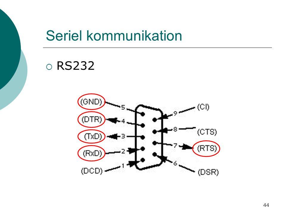 Seriel kommunikation RS232