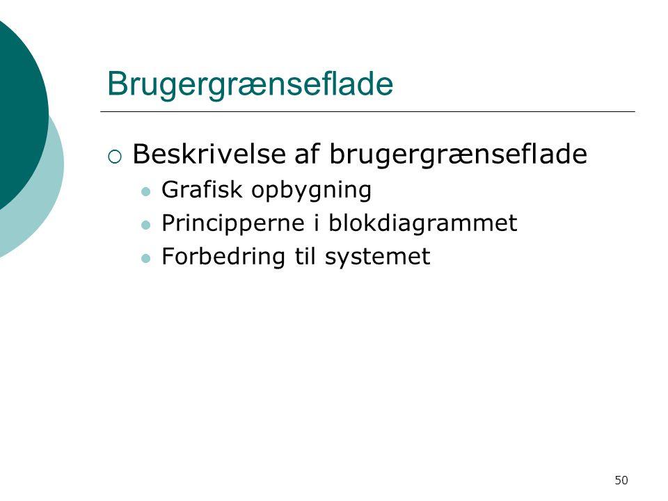 Brugergrænseflade Beskrivelse af brugergrænseflade Grafisk opbygning