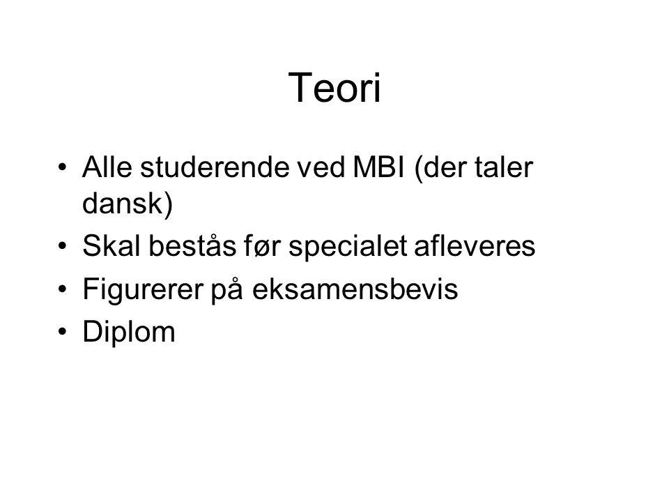 Teori Alle studerende ved MBI (der taler dansk)