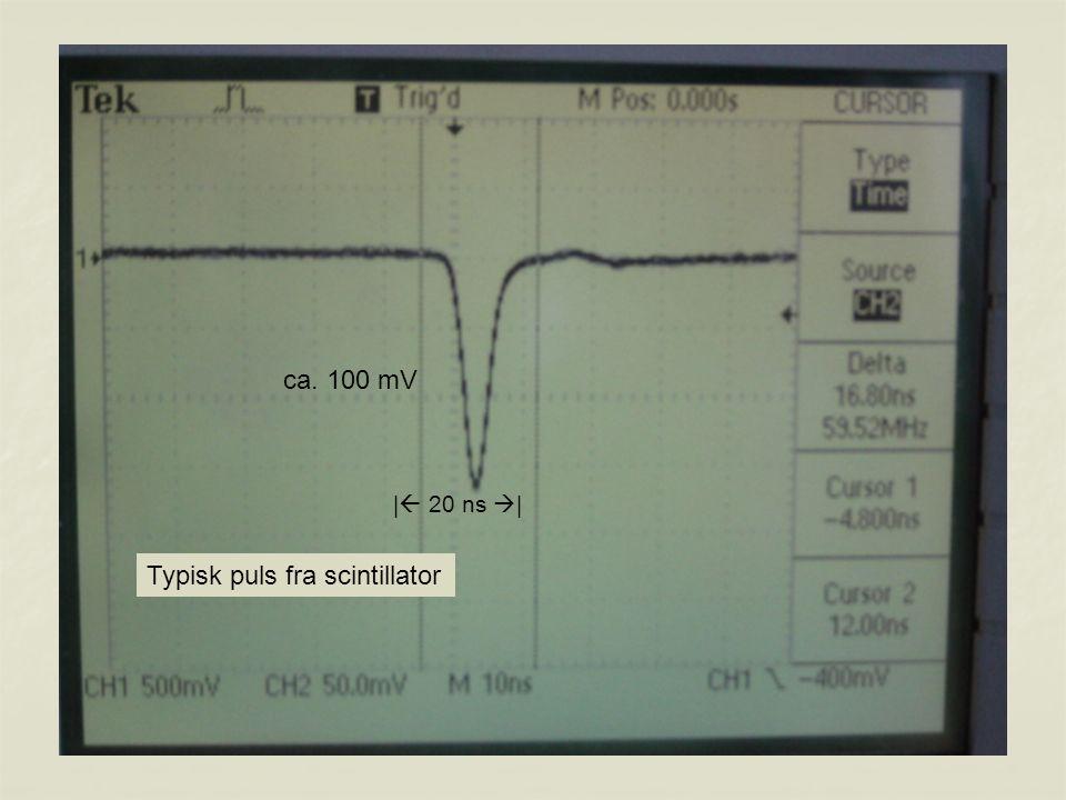 Typisk puls fra scintillator