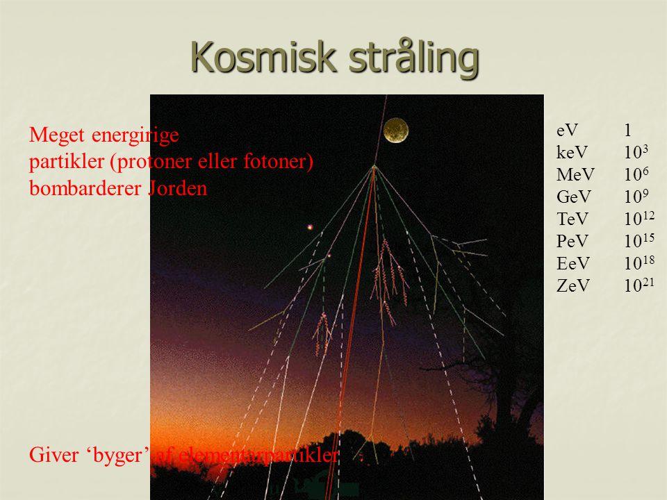 Kosmisk stråling Meget energirige partikler (protoner eller fotoner)