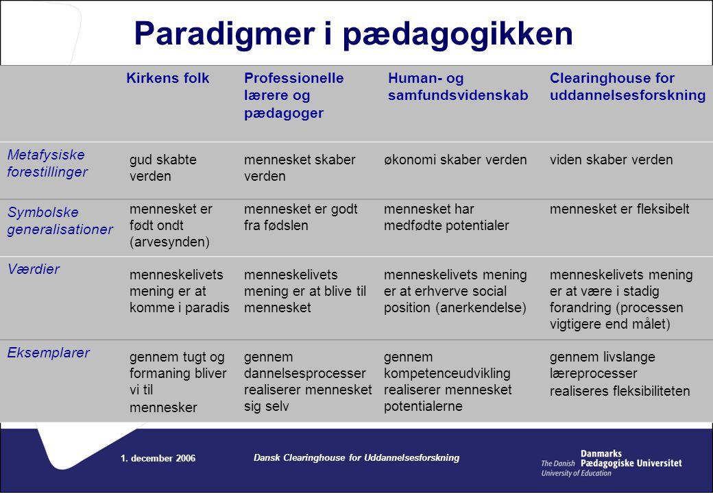 Paradigmer i pædagogikken