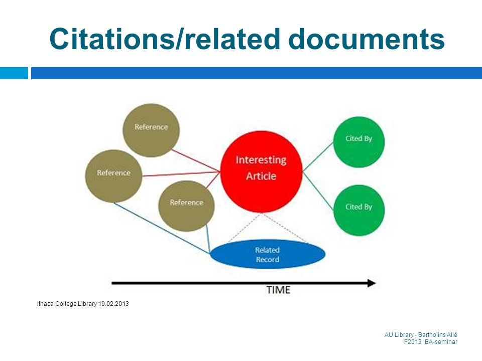 Citations/related documents