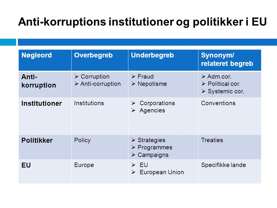 Anti-korruptions institutioner og politikker i EU