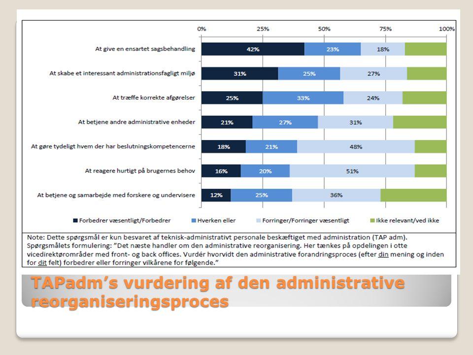 TAPadm's vurdering af den administrative reorganiseringsproces