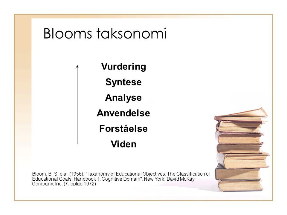 Blooms taksonomi Vurdering Syntese Analyse Anvendelse Forståelse Viden