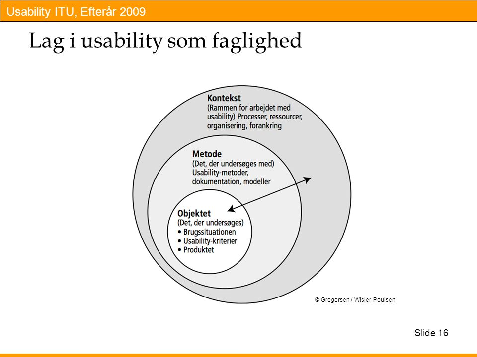 Lag i usability som faglighed