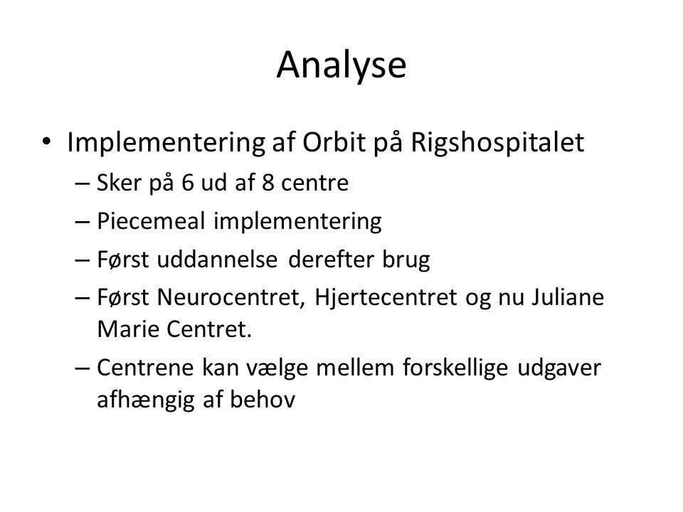 Analyse Implementering af Orbit på Rigshospitalet