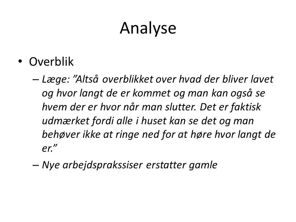 Analyse Overblik.