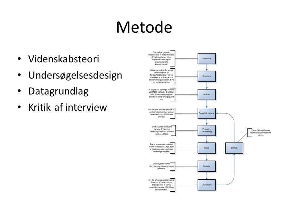 Metode Videnskabsteori Undersøgelsesdesign Datagrundlag