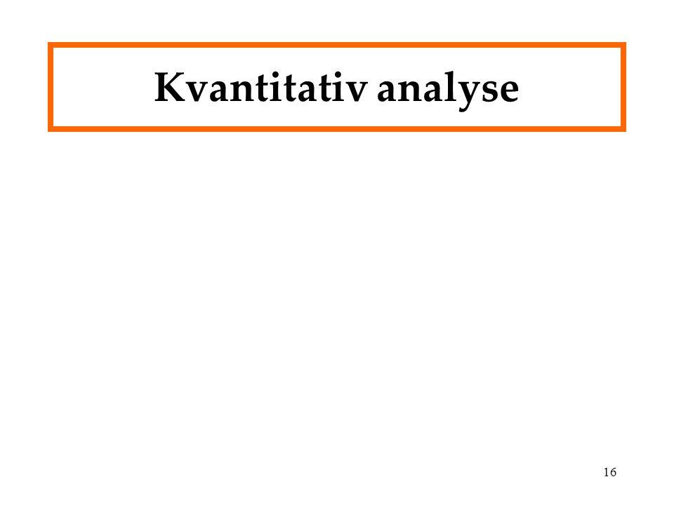 Kvantitativ analyse