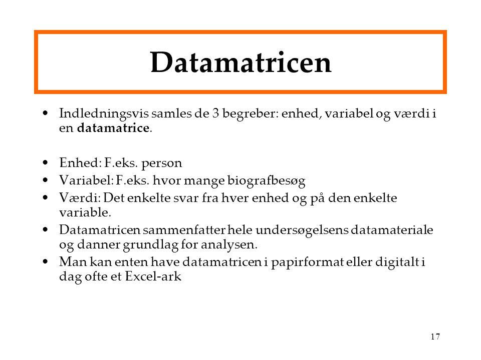 Datamatricen Indledningsvis samles de 3 begreber: enhed, variabel og værdi i en datamatrice. Enhed: F.eks. person.