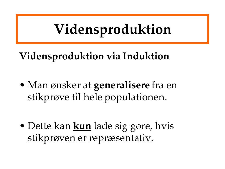 Vidensproduktion Vidensproduktion via Induktion