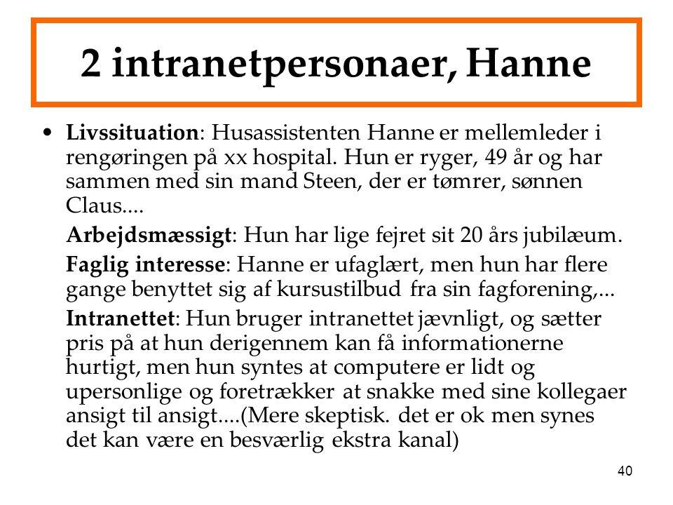 2 intranetpersonaer, Hanne