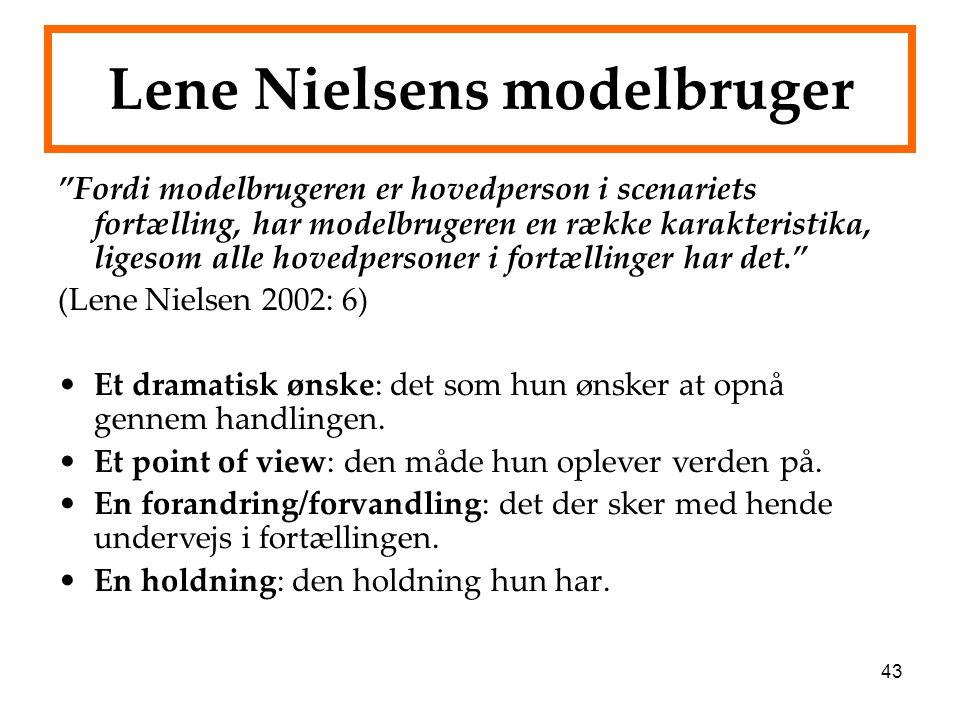 Lene Nielsens modelbruger
