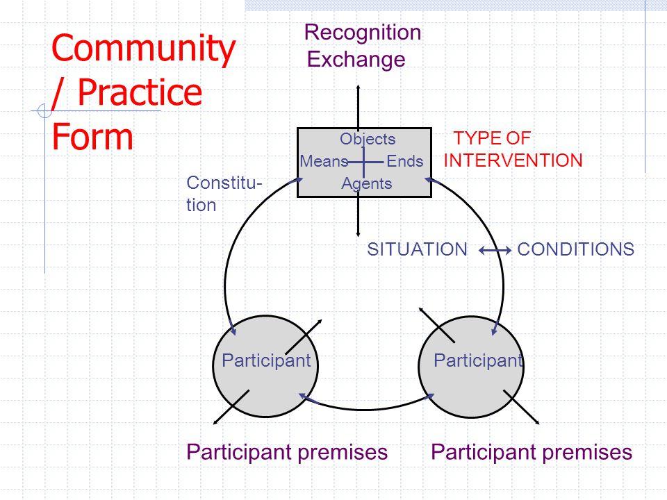 Community / Practice Form