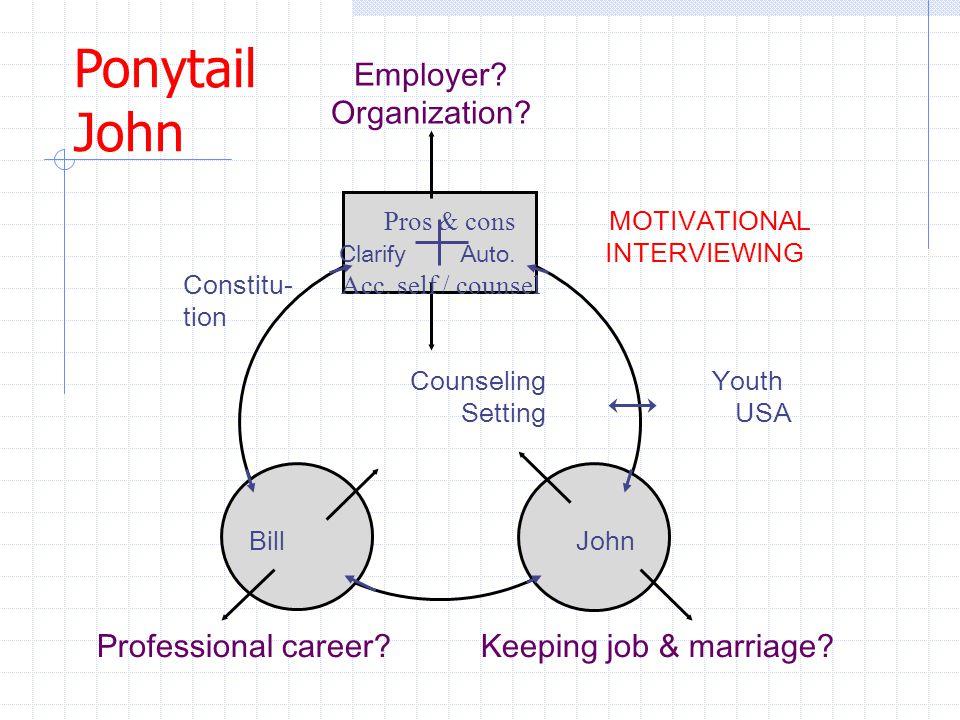 Ponytail John Employer Organization