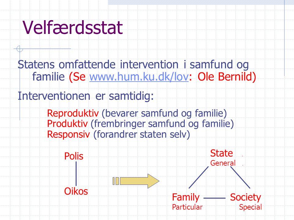 Velfærdsstat Statens omfattende intervention i samfund og familie (Se www.hum.ku.dk/lov: Ole Bernild)