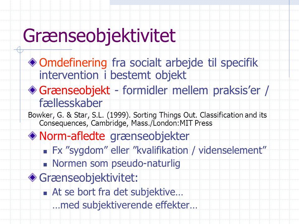 Grænseobjektivitet Omdefinering fra socialt arbejde til specifik intervention i bestemt objekt.