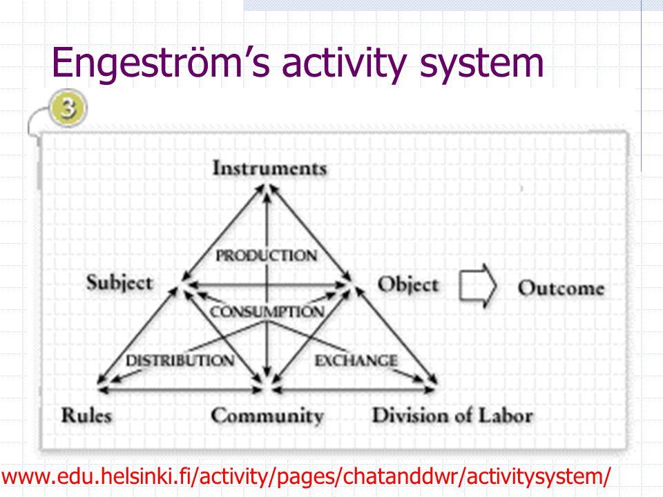 Engeström's activity system