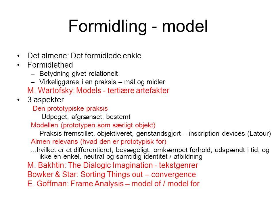 Formidling - model Det almene: Det formidlede enkle Formidlethed