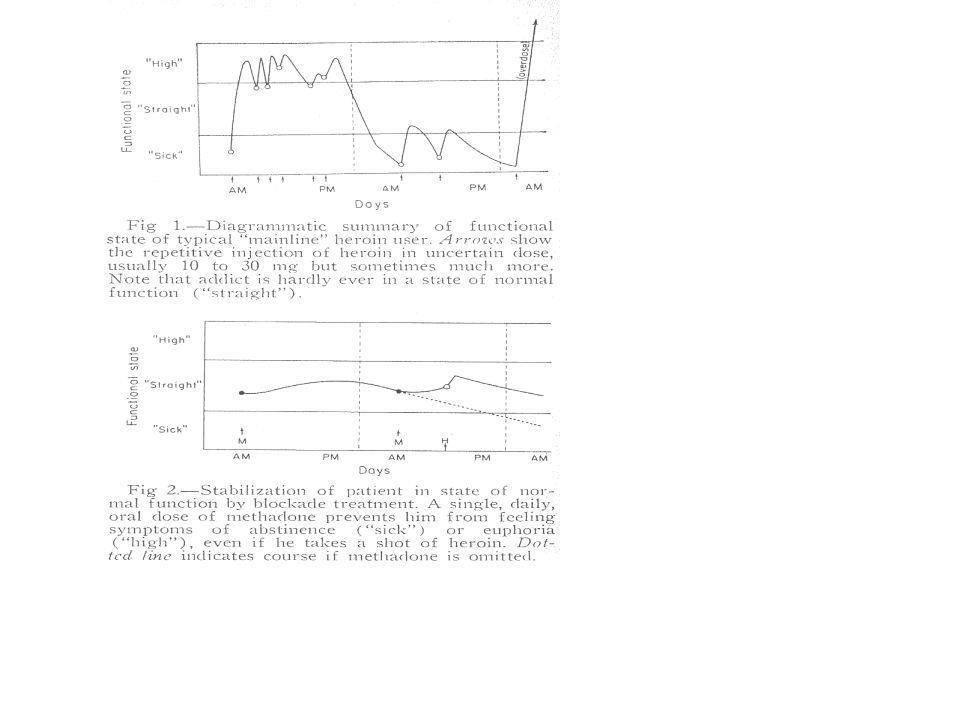Dole & Nyswander udviklede i 1960 erne prototypen for den metadon-regulerede krop – der hverken blev for skæv eller havde abstinenser – og her ses tydeligt hvordan der sideløbende med den neutrale negativt definerede norm (fraværet af craving m.v.) også etableres en positiv norm om mådehold.
