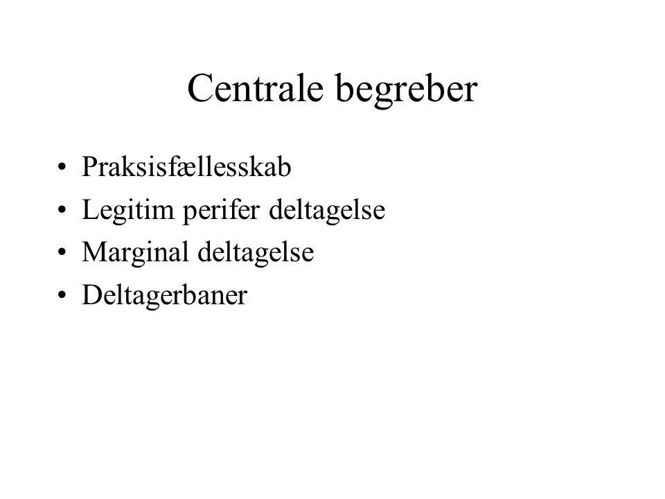 Centrale begreber Praksisfællesskab Legitim perifer deltagelse