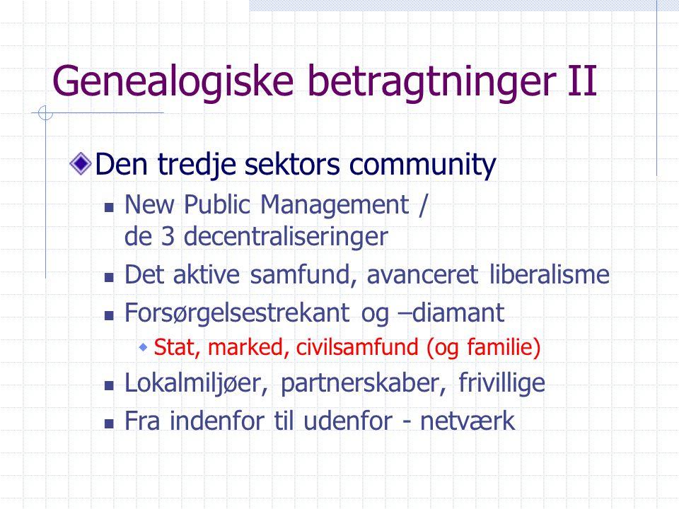 Genealogiske betragtninger II