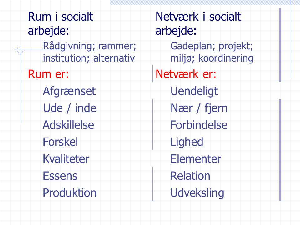 Netværk i socialt arbejde: