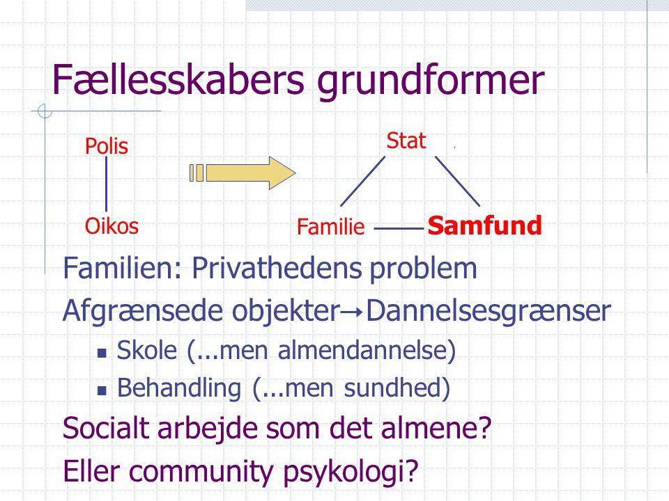 Fællesskabers grundformer