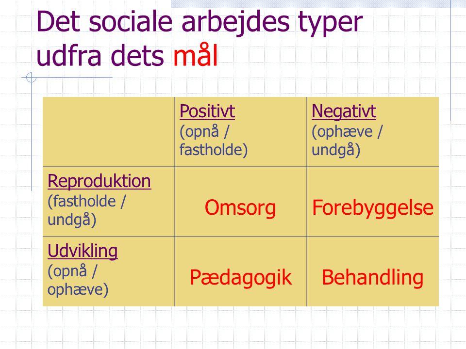 Det sociale arbejdes typer udfra dets mål