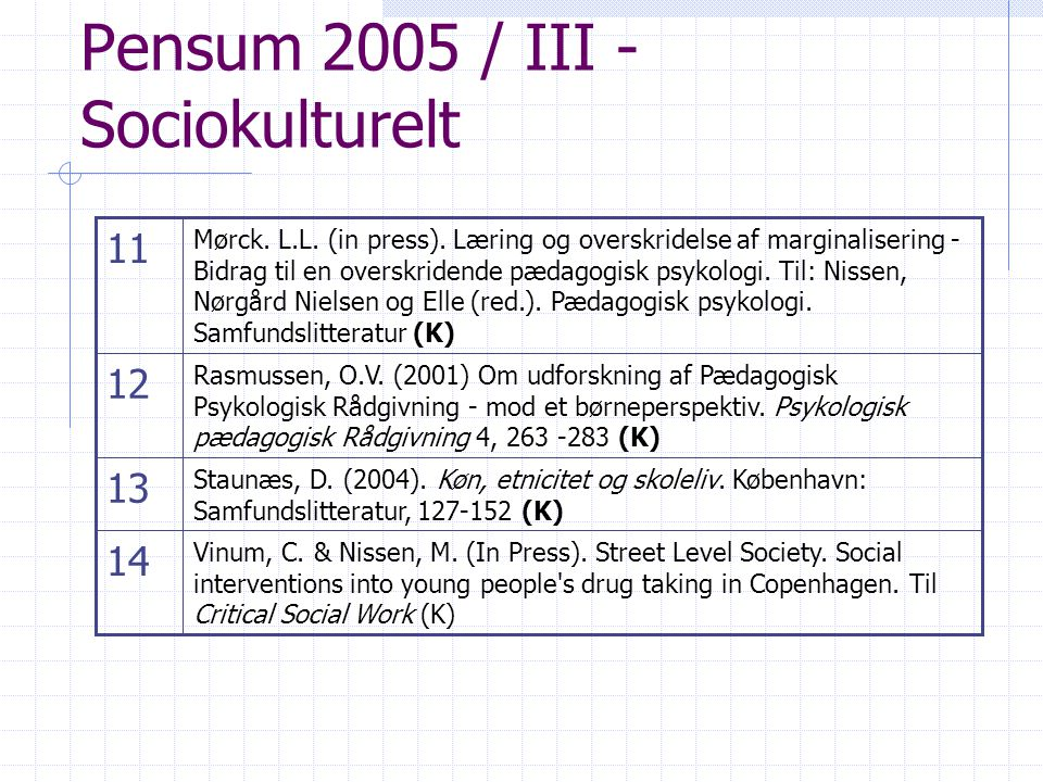 Pensum 2005 / III - Sociokulturelt