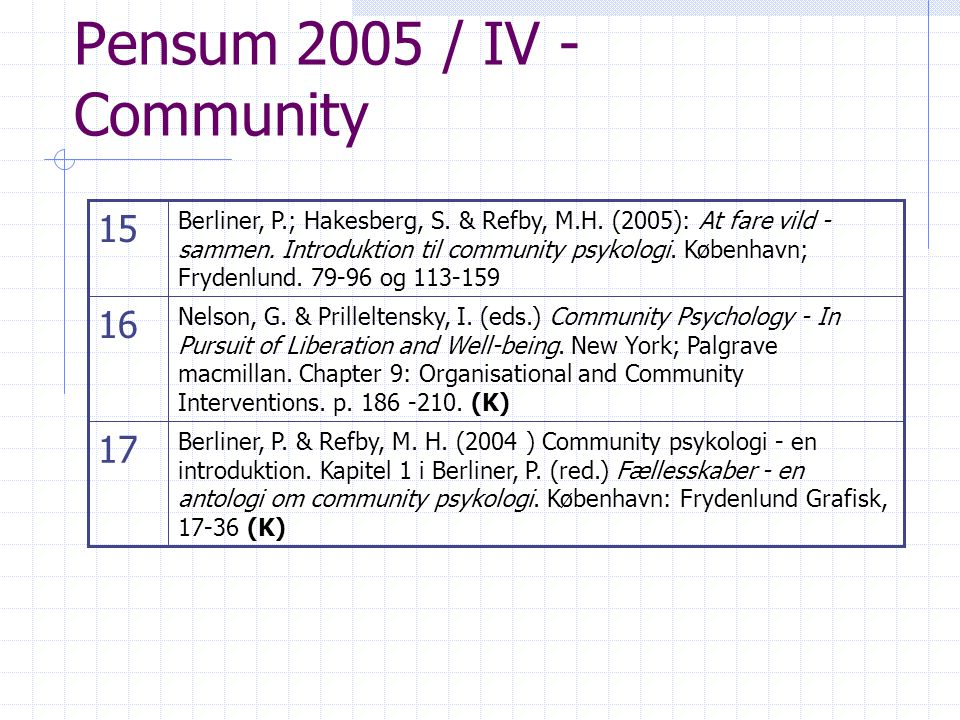 Pensum 2005 / IV - Community