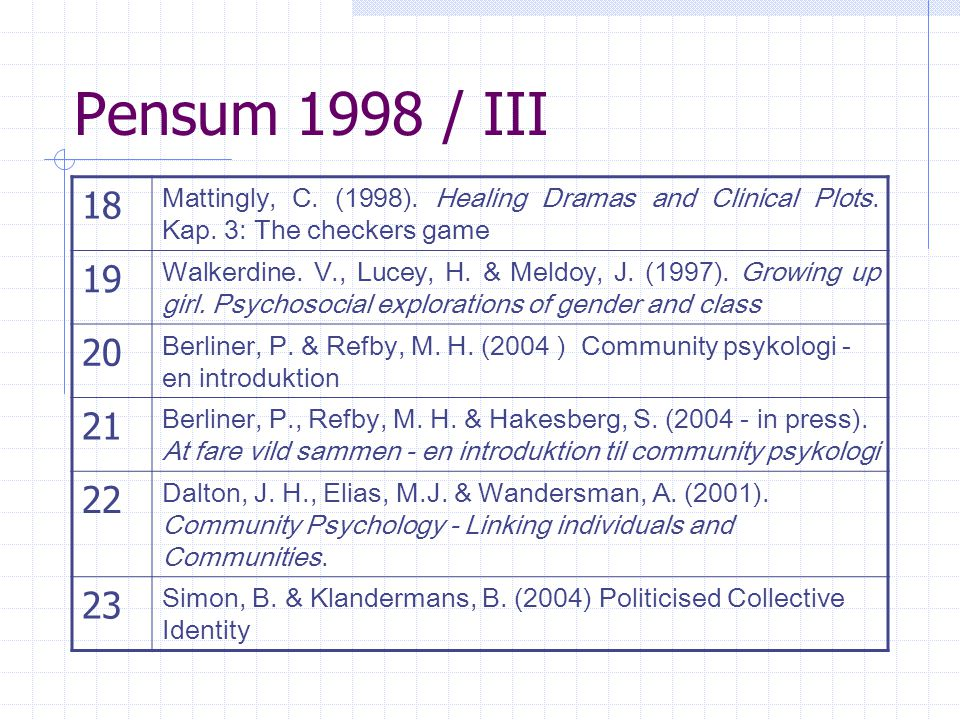 Pensum 1998 / III 18. Mattingly, C. (1998). Healing Dramas and Clinical Plots. Kap. 3: The checkers game.