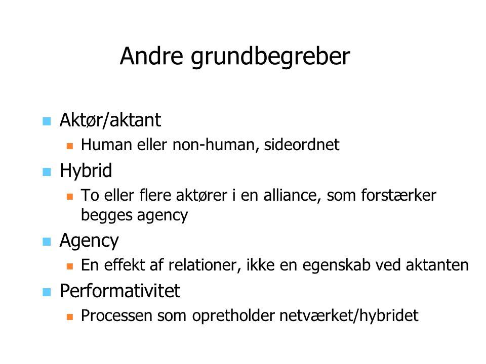 Andre grundbegreber Aktør/aktant Hybrid Agency Performativitet
