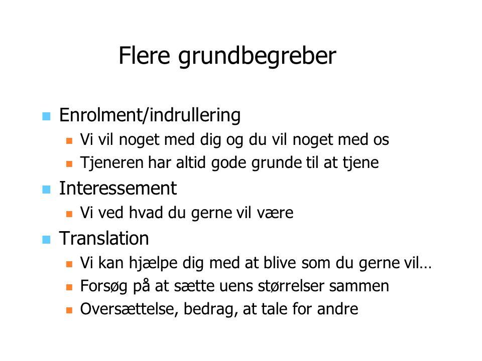 Flere grundbegreber Enrolment/indrullering Interessement Translation