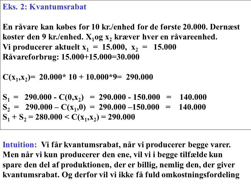 Eks. 2: Kvantumsrabat En råvare kan købes for 10 kr./enhed for de første 20.000. Dernæst koster den 9 kr./enhed. X1og x2 kræver hver en råvareenhed.