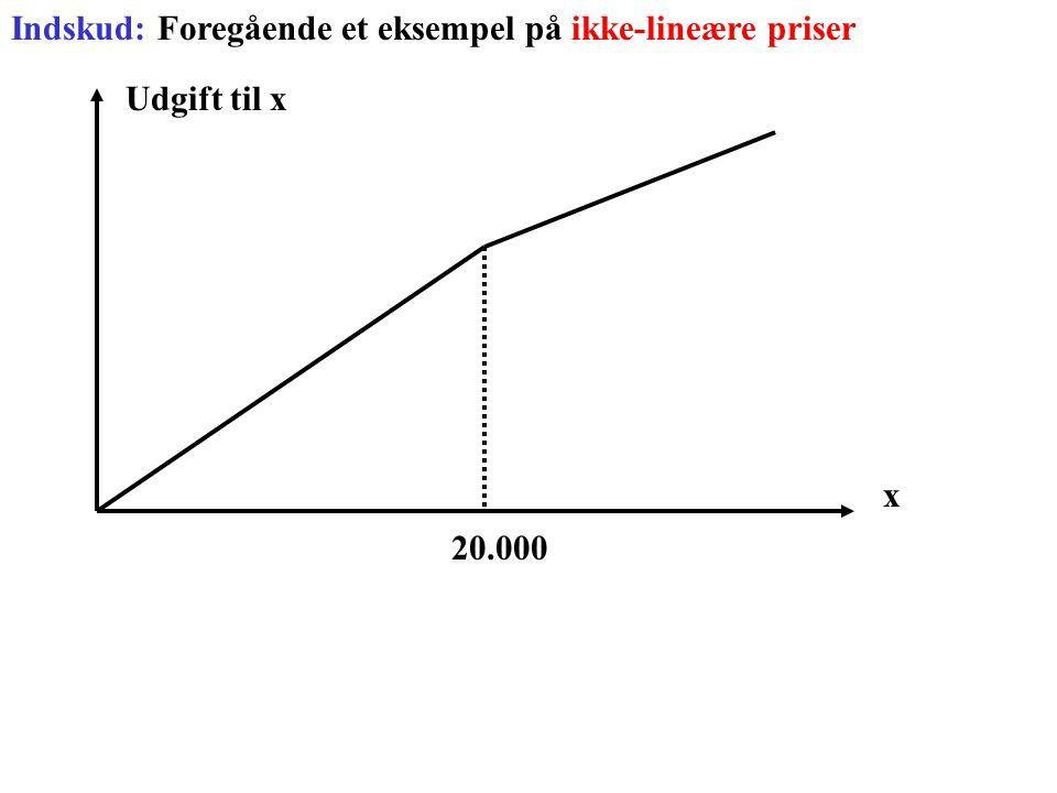 Indskud: Foregående et eksempel på ikke-lineære priser