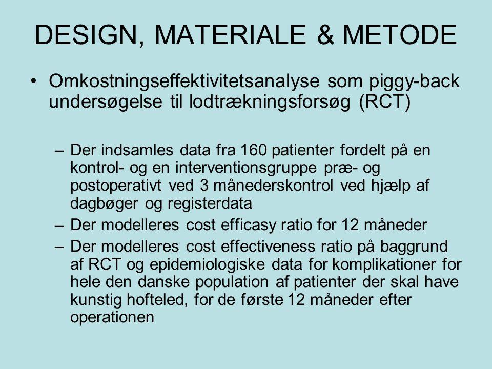 DESIGN, MATERIALE & METODE