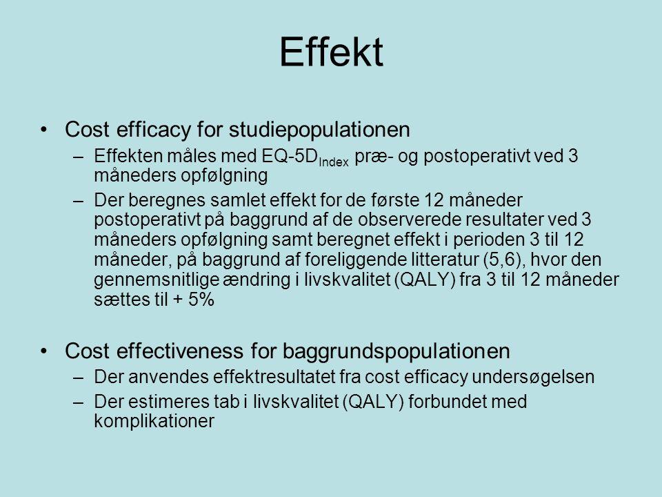 Effekt Cost efficacy for studiepopulationen